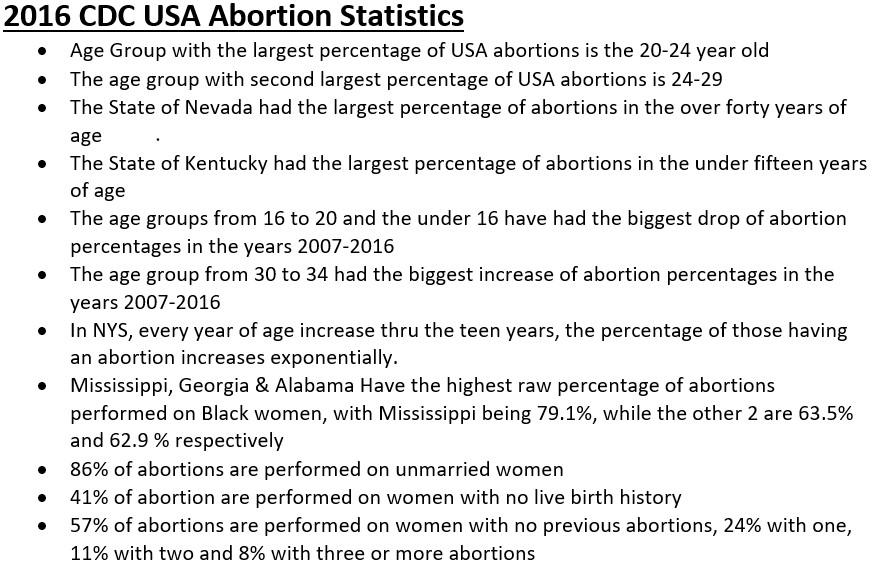 2016 CDC USA Abortion Statistics